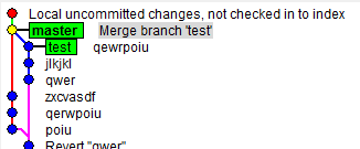 Git: How To Revert A Branch Merge · Los Techies