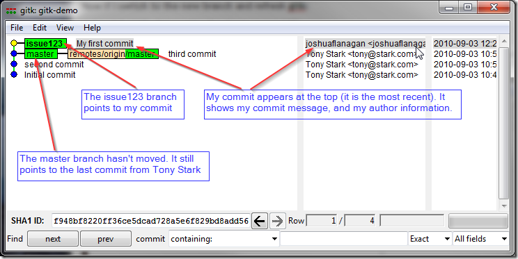 Commit moves current branch pointer