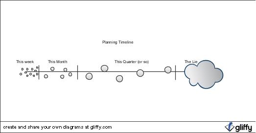 planningtimeline.jpg